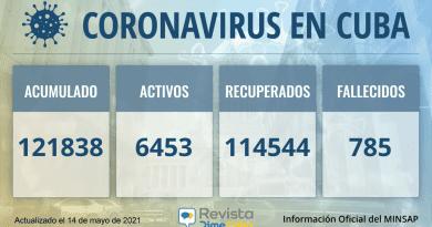 121838 casos de coronavirus