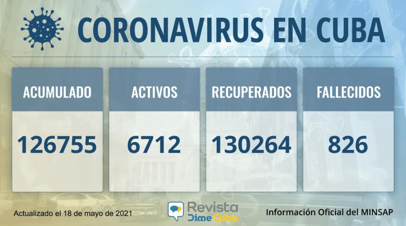 126755 casos coronavirus cuba