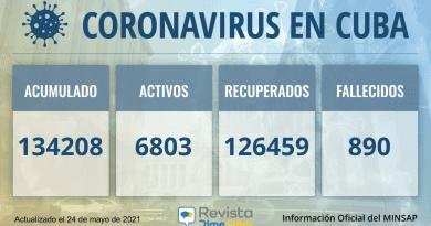134208 casos coronavirus cuba