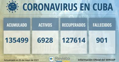135499 casos coronavirus cuba