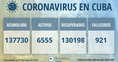 137730 casos coronavirus cuba